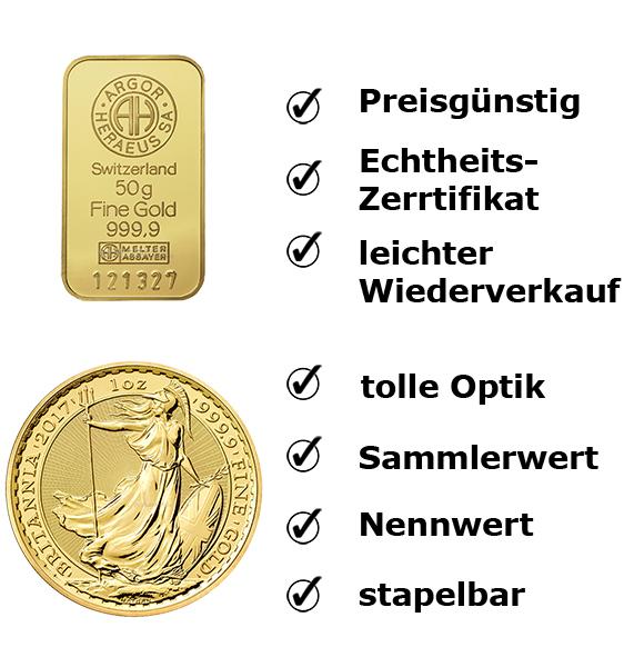 Goldbarren Kaufen Besonders Günstig Garantierte Echtheit